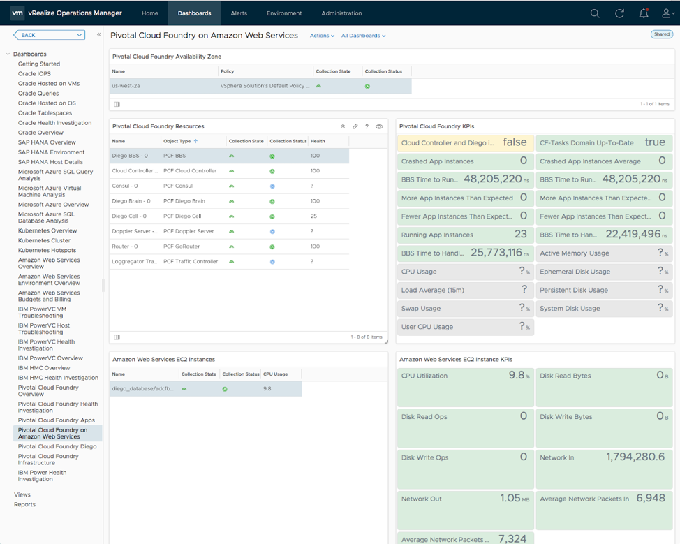 VMware vRealize Operations Management Pack for Pivotal Cloud Foundry